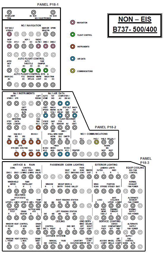 737-3/4/500 C/B location diagrams