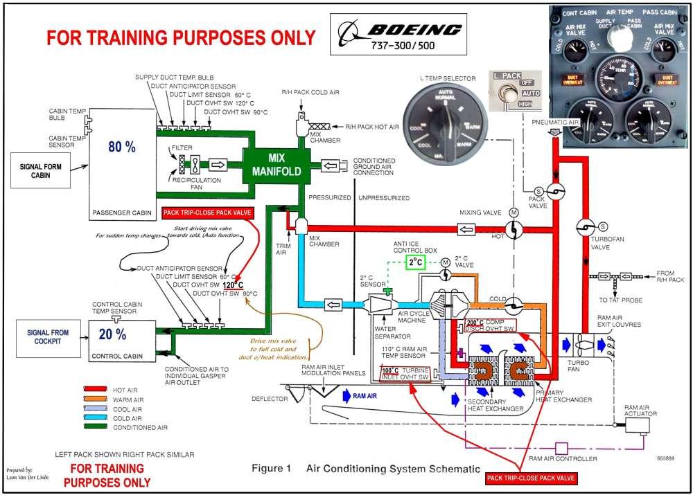 medium resolution of 737 3 500 air conditioning schematic
