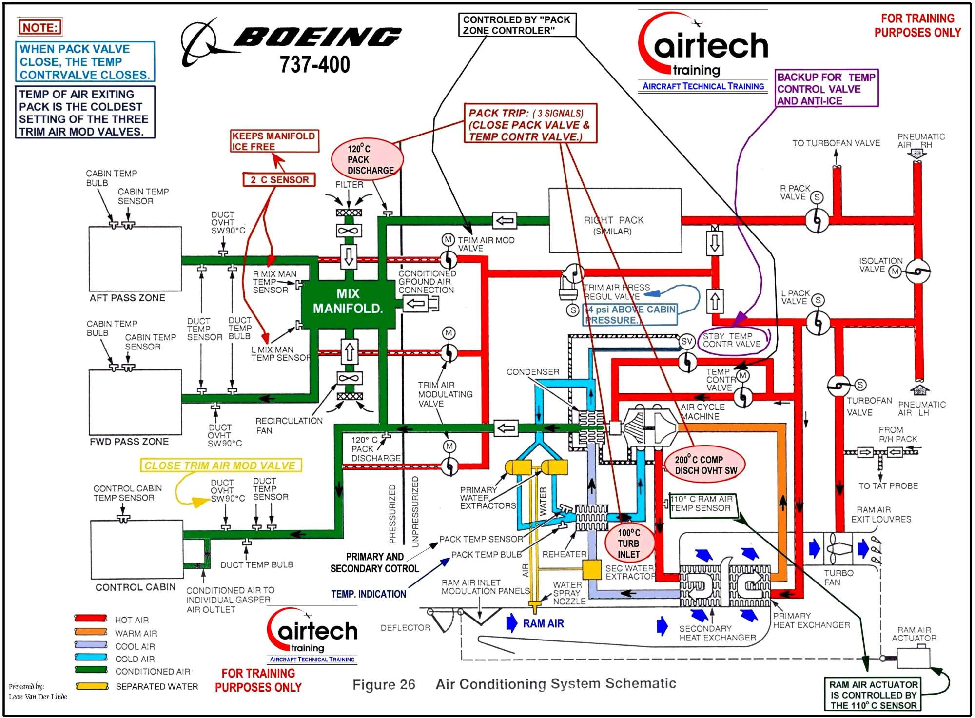 hight resolution of boeing 737 pilots notes international truck starter wiring diagram international truck ignition wiring diagram