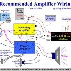 Wiring Diagram For Amp And Sub Bone Marrow Cell Speakers All Data Speaker Small Digital Amplifiers Manual E