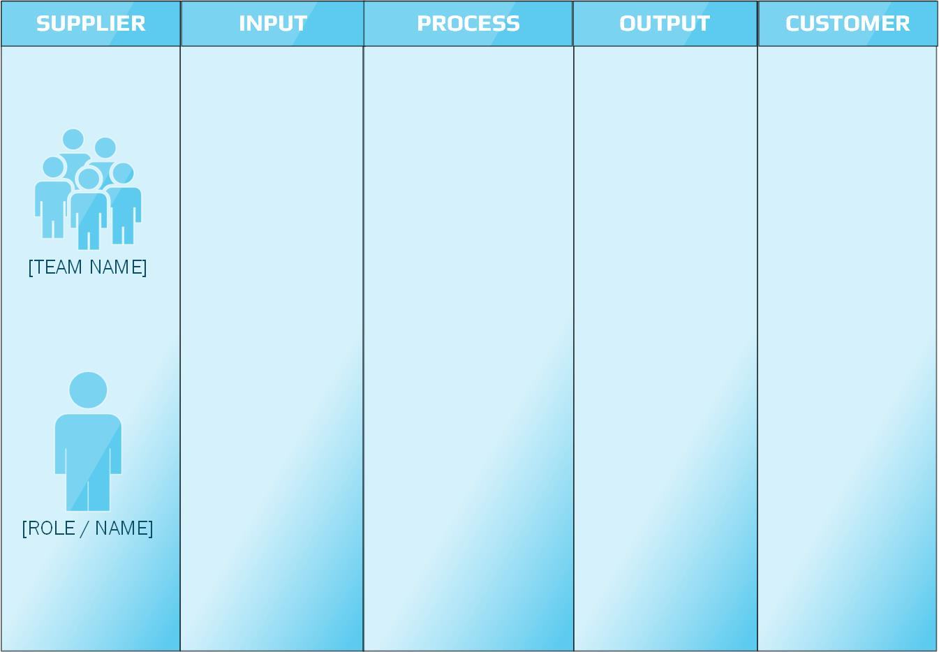 input diagram template house outlet wiring sipoc how to bring suppliers and customers