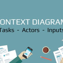 Create A Context Diagram Layers Of The Earth What Is System With An Example Working Agile? - Business Analyst Guru