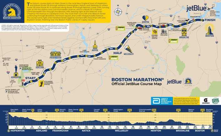 Image result for Boston marathon course