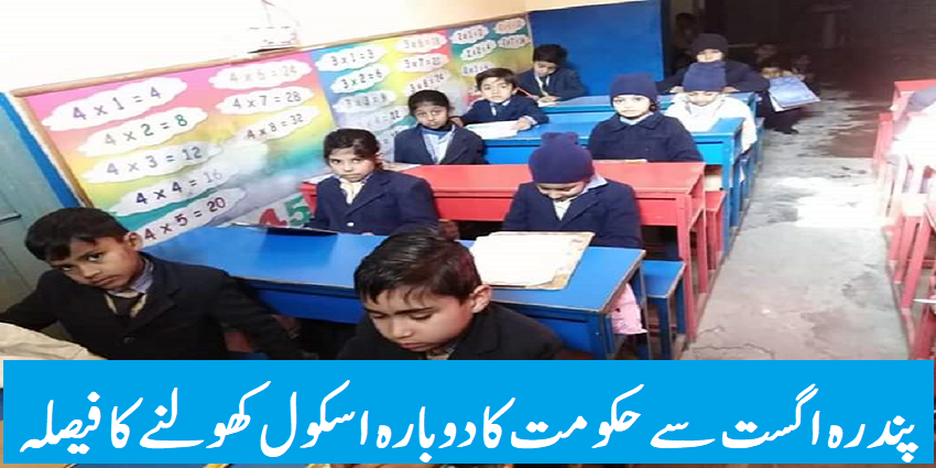 Reopening of Schools from 15th August 2020