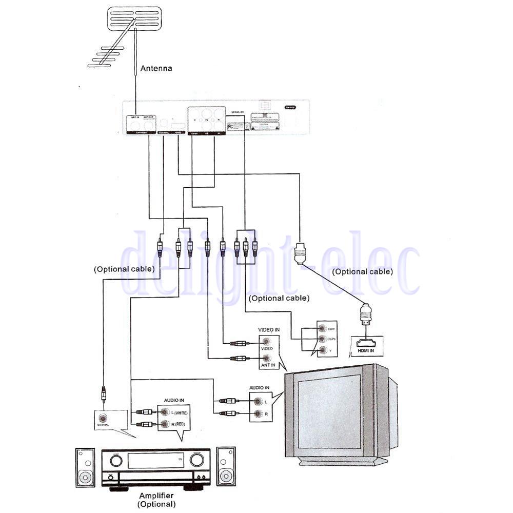 1080P DVB-T2 Tuner Receiver Digital Video Set Top Box MPEG
