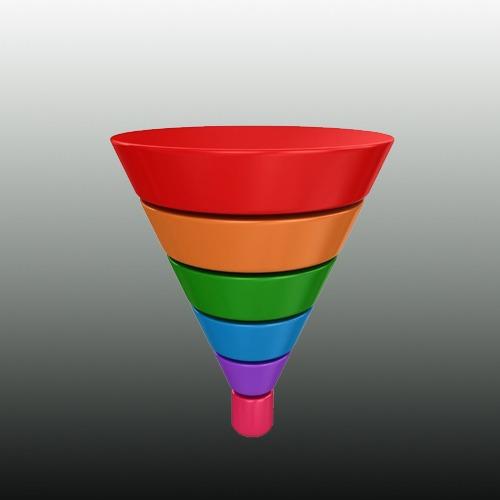 Create a sale Funnel