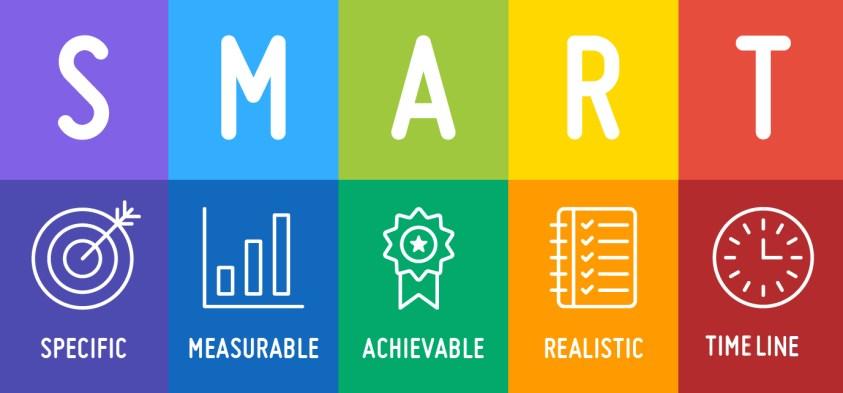 SMART-Goal setting exercise