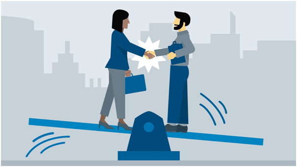 Some basic principles of Negotiation skill