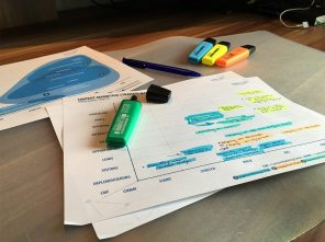 Content-Marketing-Strategie-Matrix_2