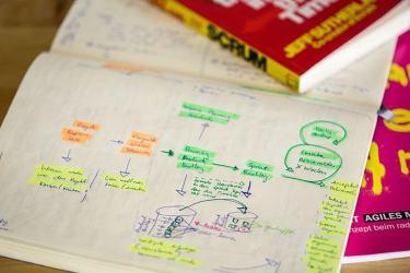 Content-management-template