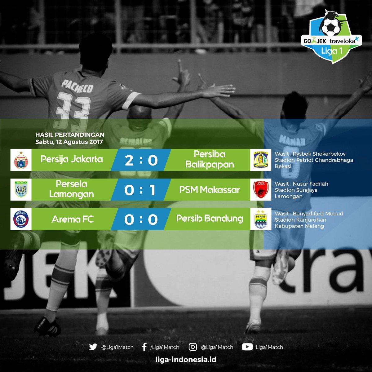 Hasil dan Klasemen Liga 1 Malam Ini 12/18/17, Arema vs