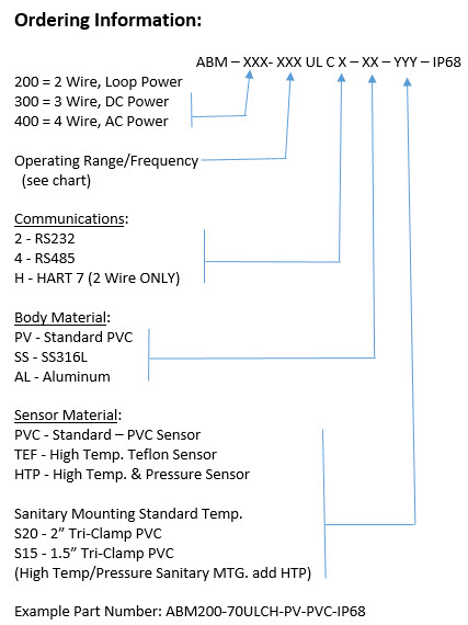 4 wire ultrasonic level transmitter vauxhall vectra c stereo wiring diagram transmitters switches and sensors abm series