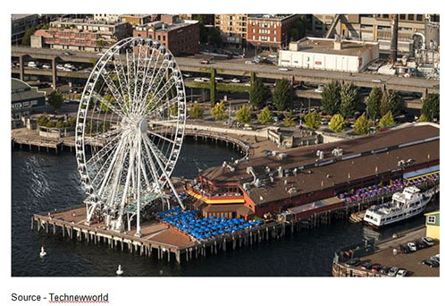 Incidents – Flown by poorly trained, troublemakers and pranksters, there is an increase in the number of reported incidents such as the drone that struck the Seattle Great Wheel. Professional pilots and emergency personnel are increasingly concerned that drones will be involved in accidents and loss of life.
