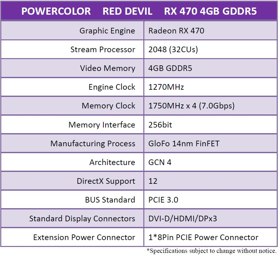 The PowerColor Red Devil RX 570 4GB arrives vs  the GTX 1060