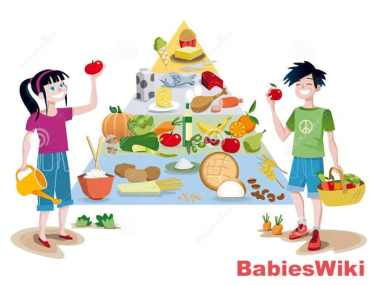Food-Pyramid-for-Children