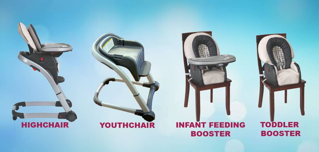 Graco Blossom 4in1 Seating System Review  Graco 4 in 1