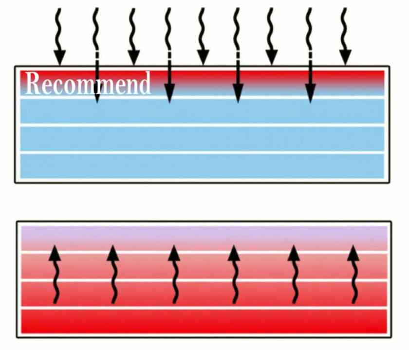 Wipe warmer heating element