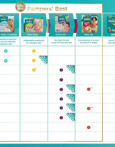 Pampers size chart also by weight rh babydiapersize