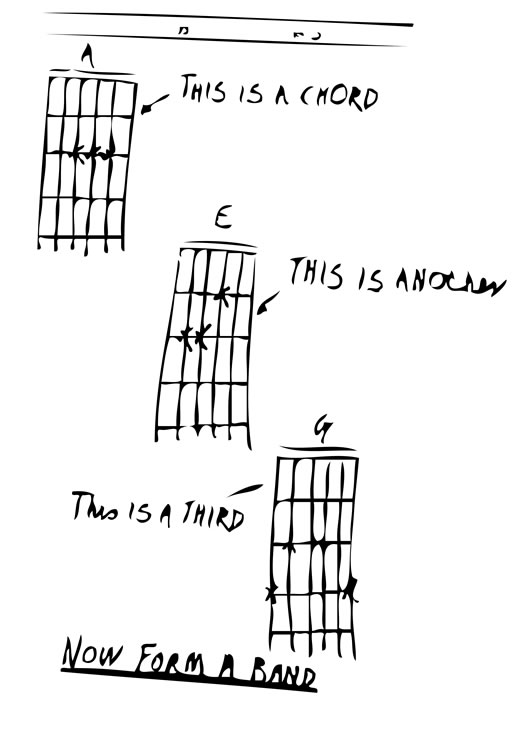 this-is-a-chord