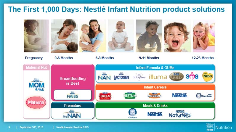 https://i0.wp.com/www.babymilkaction.org/wp-content/uploads/2014/08/nestle1000daysinvestor13.jpg