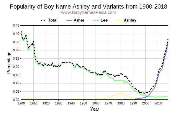 Boy Names Mean Light