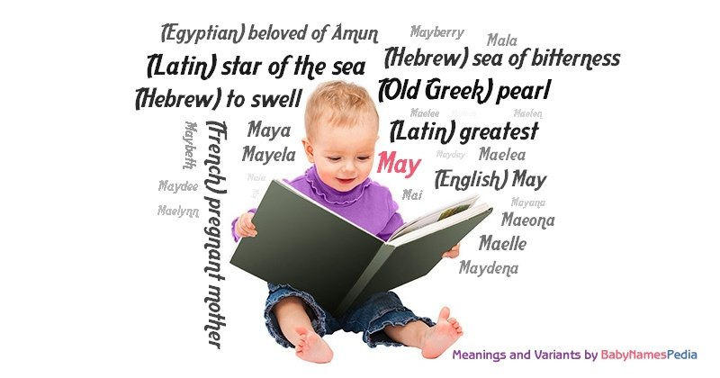 May - Meaning of May What does May mean?