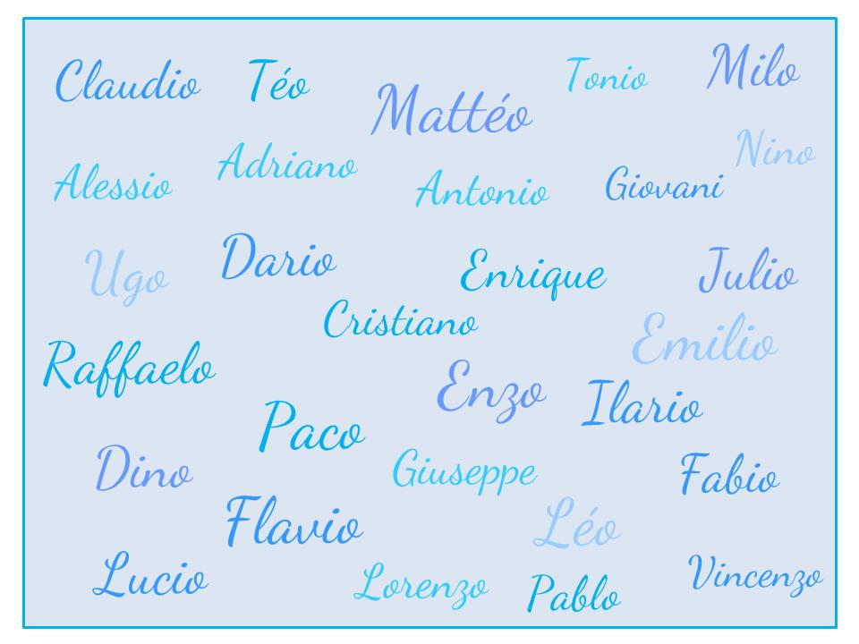 Des Ides De Prnoms Italiens Pour Garons Baby Note