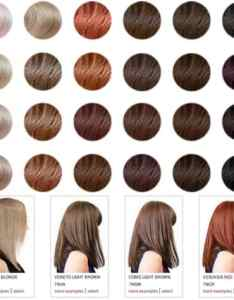 Madison reed hair color chart also reviews before  after pics and real results rh babysavers