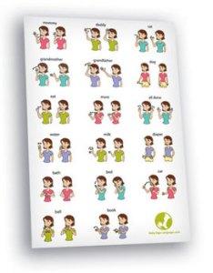 Baby sign language wall chart also rh babysignlanguage
