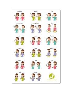 also baby sign language wall chart rh babysignlanguage