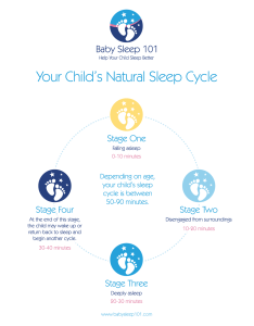 Take  peek at  cyour child   natural sleep cycle   here also naps archives baby and training rh babysleep