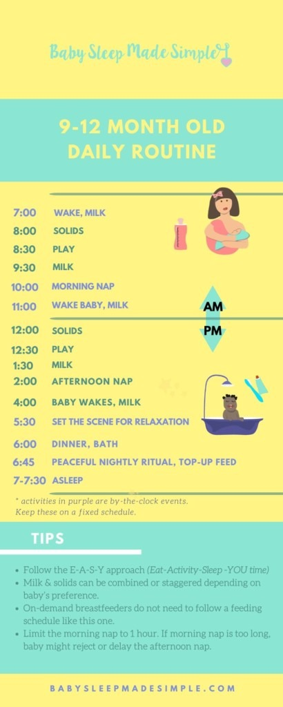 3 to 2 Nap Transition Guide for Babies | Baby Sleep Made ...