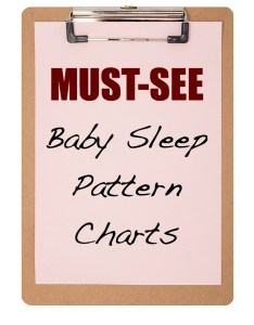 Baby sleep pattern charts also  must see for all parents the rh babysleepsite