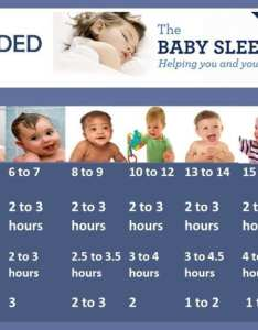 Baby nap chart learn how long should and many naps also they be the rh babysleepsite