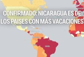 Confirmado: En Nicaragua se trabaja menos que en el resto del mundo
