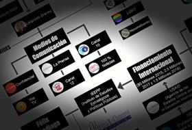 El diagrama que explica quiénes están detrás del golpe contra Masacrín (tiene errores)