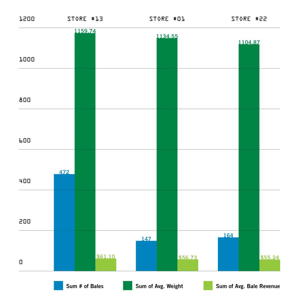 medium resolution of bace intellibace sample data