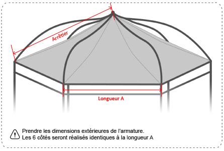 Toile Pour Kiosque De Jardin