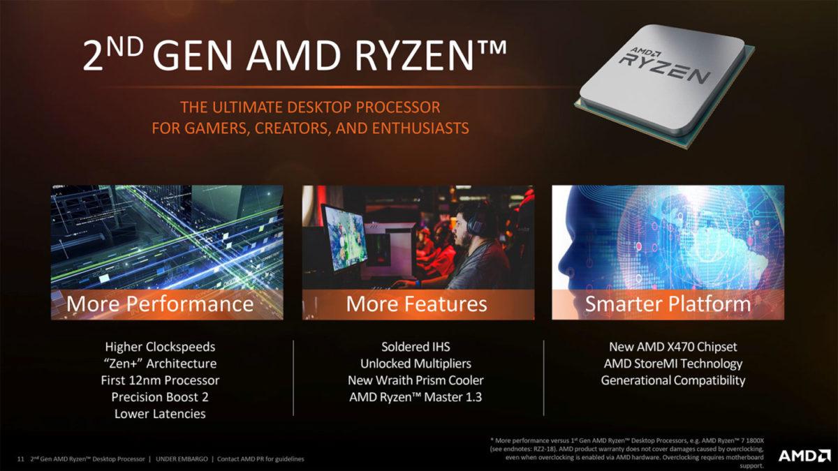 Amd Ryzen 5 2600x 6 Core Processor Review Back2gaming