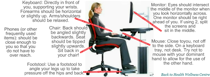 office chair you sit backwards places to rent tables and chairs workstation evaluation assessment in ottawa back health ergonomics checklist video
