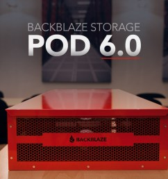 storage pod 6 0 deploys 60 off the shelf hard drives in a 4u chassis to lower the cost of our latest data storage server to just 0 036 gb  [ 1440 x 810 Pixel ]