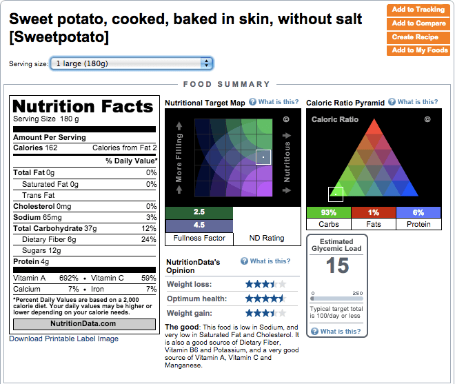 nutrition data screenshot. click previous link to go to website.