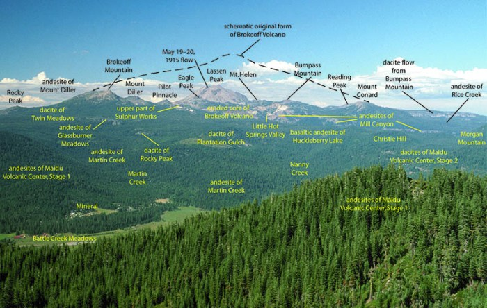 Lassen Geology