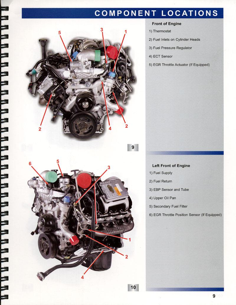2004 Ford F350 Icp Sensor
