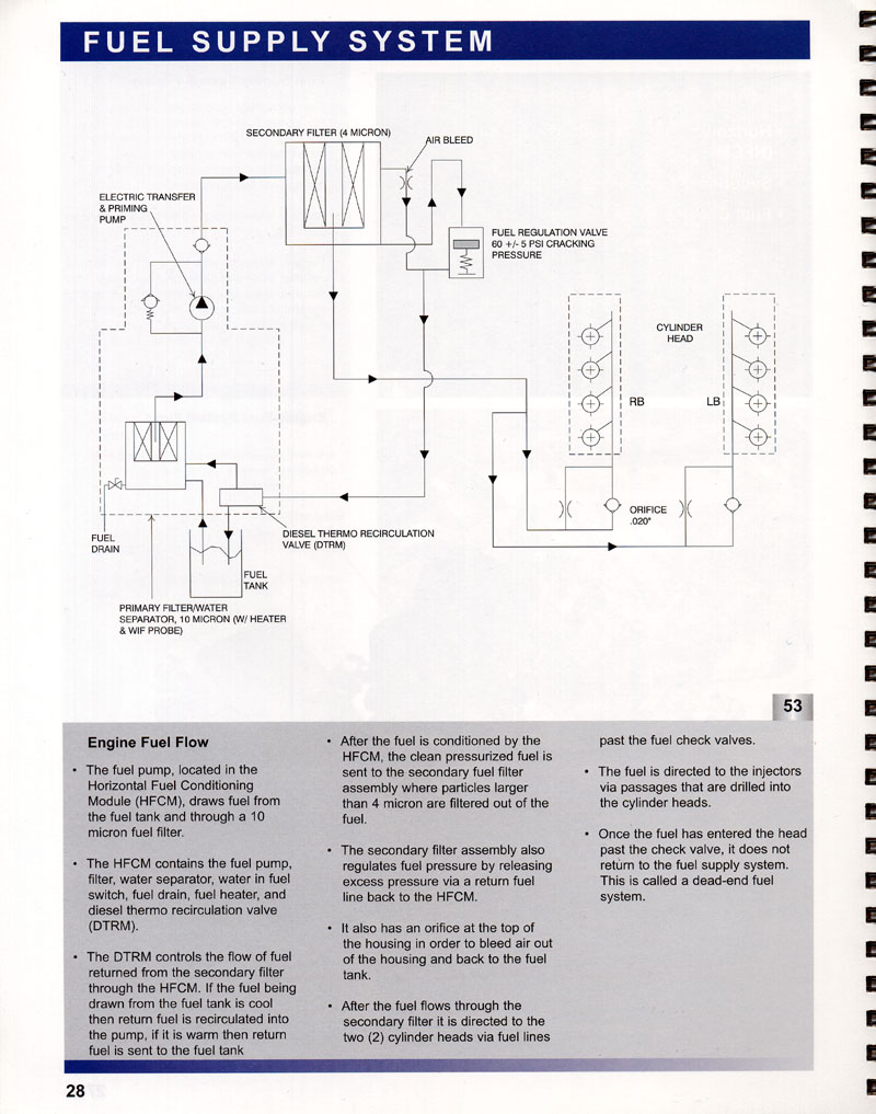 medium resolution of  6 0l technical intro manual http www backglass org duncan ps60 l ps60 028 jpg
