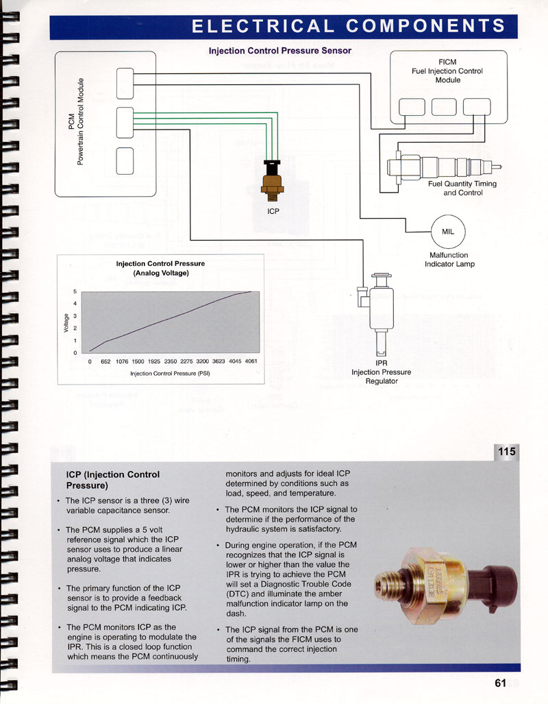 Icp Wiring Diagram Auto Electrical Hyundai Trajet 6 0 Ipr 22 Images