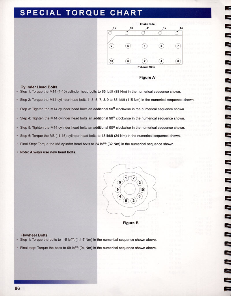 hight resolution of 2003 ford f250 60l power stroke fuse box diagram