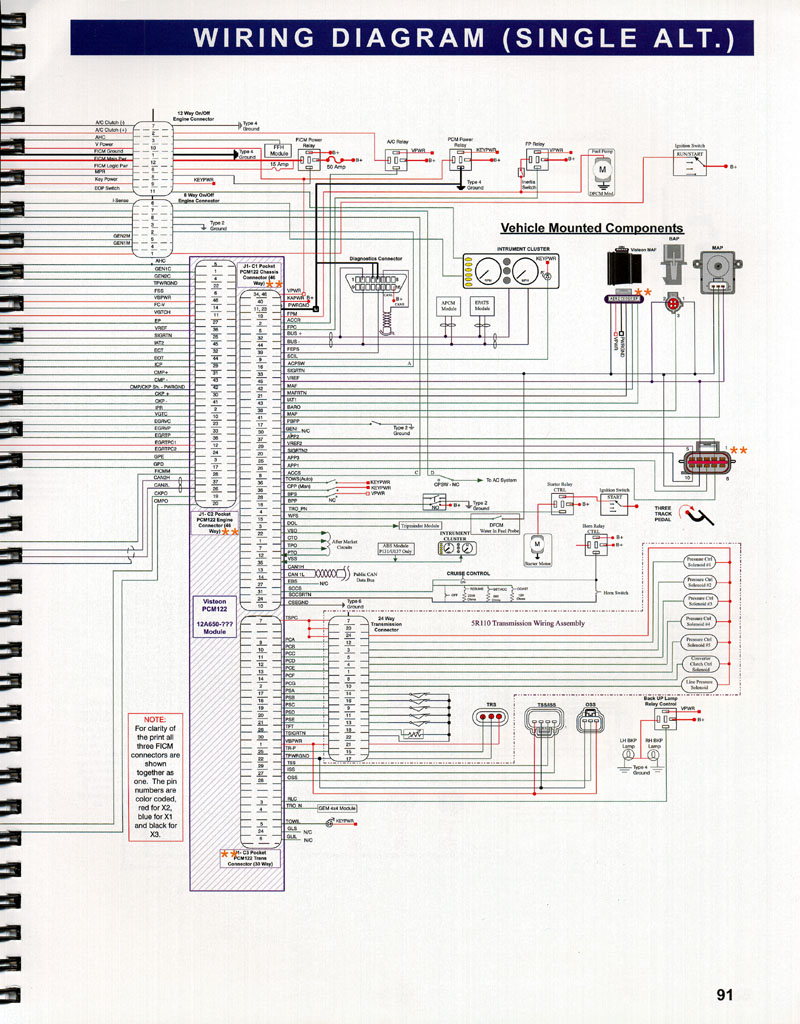 hight resolution of 2004 ford f 250 injector wiring harness simple wiring diagrams rh 22 studio011 de 2002 ford f 250 wiring diagram 2004 ford f250 trailer wiring harness
