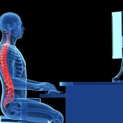 Posture Alignment Chair Custom Leather Cushions Chiropractors In Raleigh Nc Help With Bad