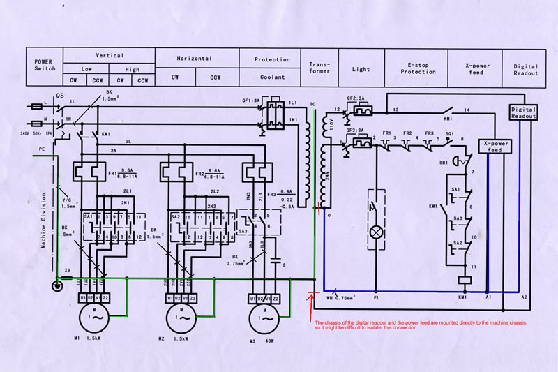 Australian Wiring Diagram : Domestic switchboard wiring diagram australia home